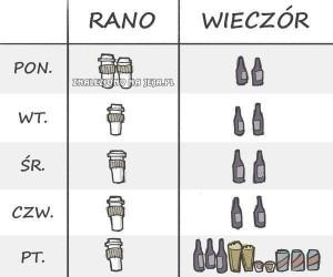 Napoje na każdy dzień tygodnia