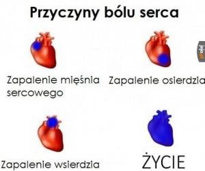 Kiedy boli serce...