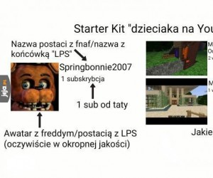 Dziecko na YouTube - Starter Kit