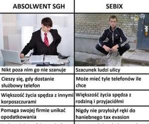 Absolwent SGH vs Seba