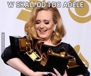 W skali od 1 do Adele