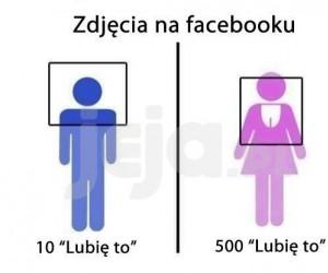 Zdjęcia na facebooku