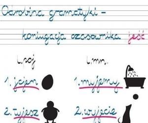 Odrobina gramatyki