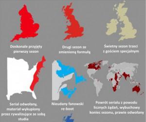 Wielka Brytania jako serial