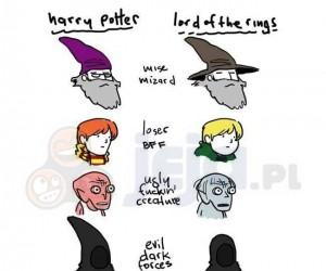 Harry Potter vs Władca Pierścieni