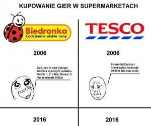 Kupowanie gier w supermarketach