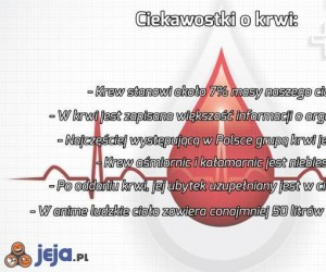 Ciekawostki o krwi
