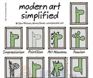 Rodzaje sztuki współczesnej