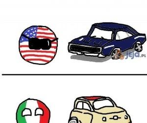 Kraje i ich gabloty