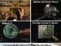 Ewolucja otwierania zamków w grach