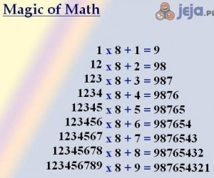 Magia matematyki