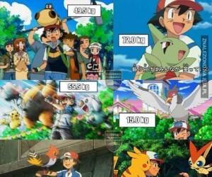 Ash przypakował na siłce