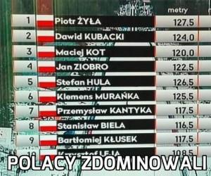 Polska dominacja