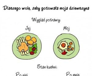 Kuchenny antytalent