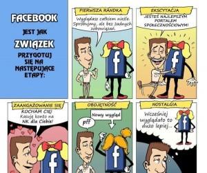 Facebook jest jak związek