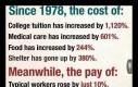 Kilka smutnych amerykańskich statystyk