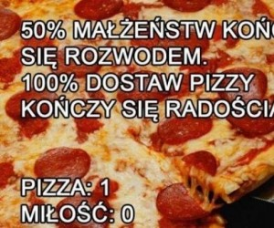 Pizza kontra miłość