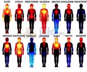 Ciało zdradza nasze emocje
