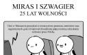 Miras i szwagier - 25 lat wolności