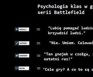 Psychologia klas w grach z serii Battlefield
