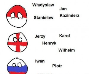 Jaki kraj, takie imiona władców
