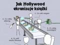 Jak Hollywood ekranizuje książki