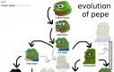 Ewolucja znanej nam