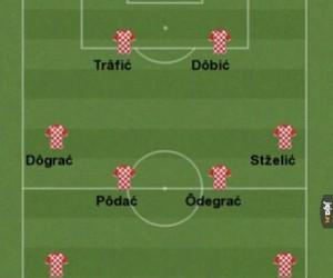Chorwaccy piłkarze