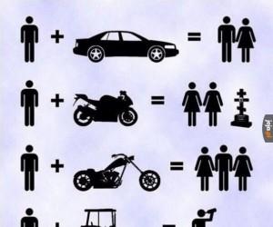 Życiowe równania