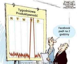 Zwiększona produktywność
