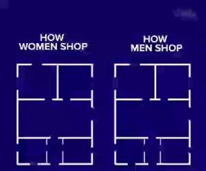Zakupy kobiet vs zakupy mężczyzn