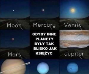 Gdyby inne planety były tak blisko jak księżyc