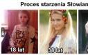 Jak starzeją się Słowianki