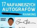 17 najfajniejszych autografów