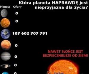 Która planeta NAPRAWDĘ jest nieprzyjazna dla życia?