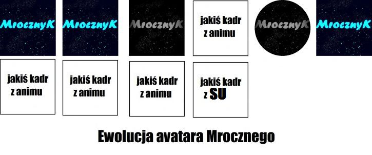 Ewolucja avatara Mroczka v2