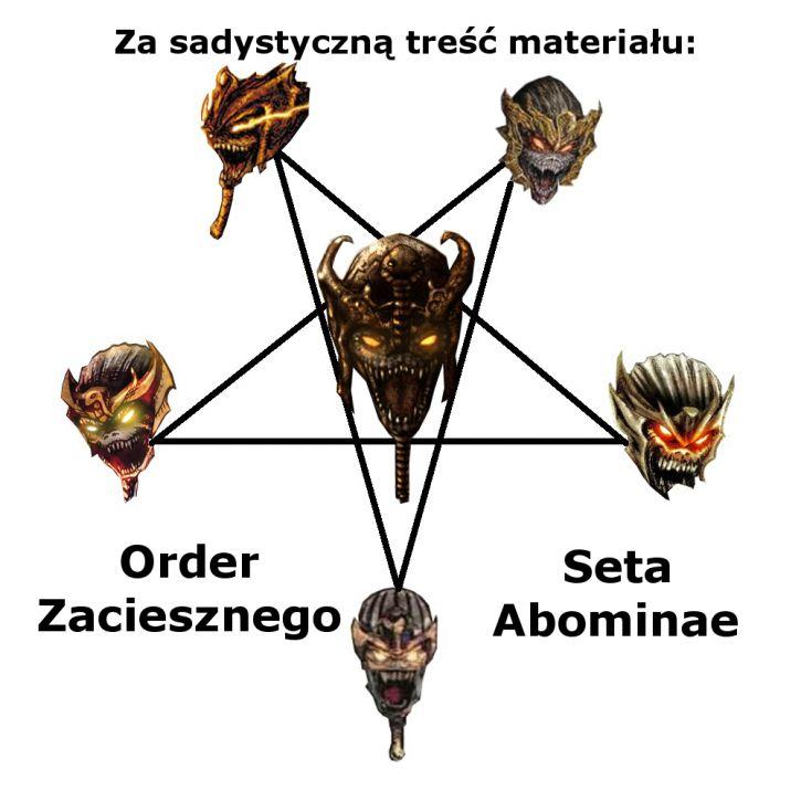 Order Seta Abominae