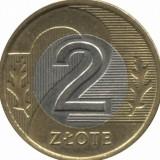 Avatar Zloty_Zloty