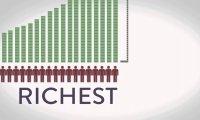 Kto się bogaci i dlaczego?