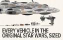 Porównanie rozmiarów każdego pojazdu w Gwiezdnych Wojnach