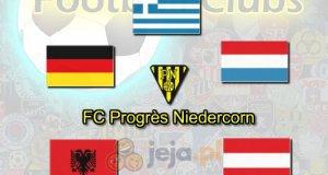Europejskie kluby piłkarskie