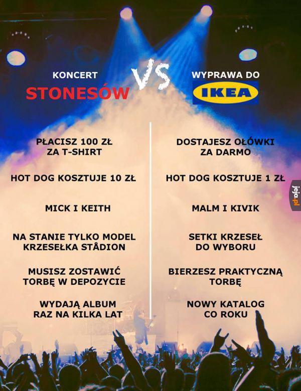 Stonesi vs Ikea