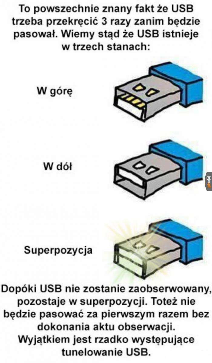 Mechanika kwantowa w USB