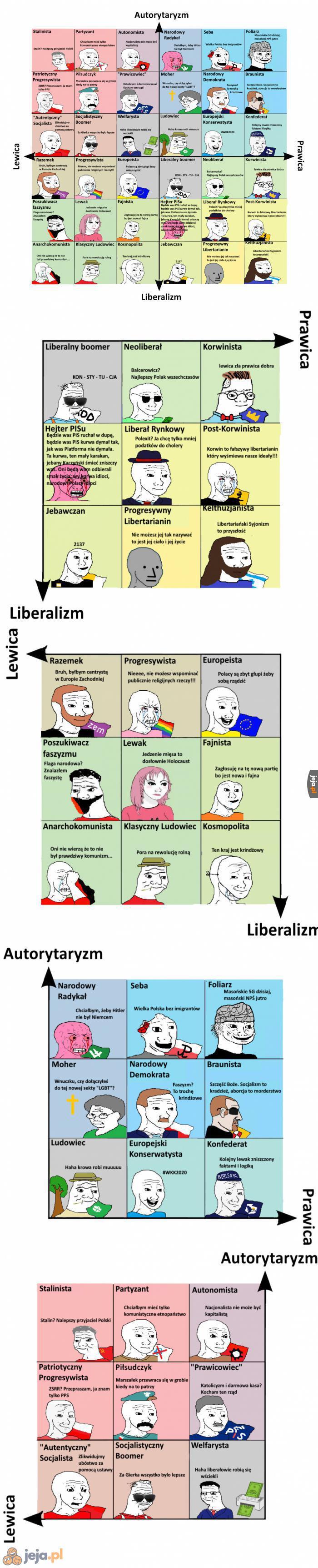 Kompas polityczny w polskim wydaniu