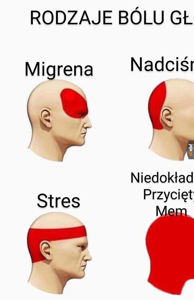 Boli mnie głowa