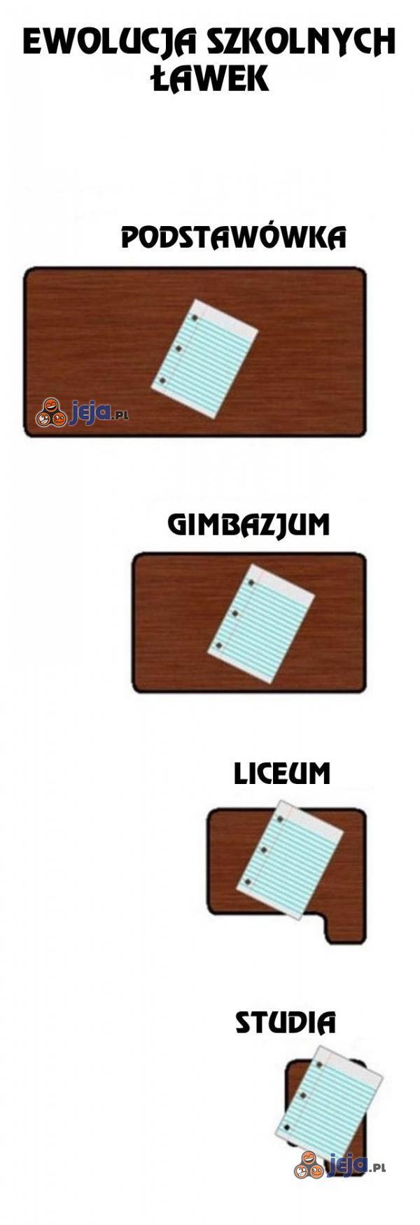 Ewolucja szkolnych ławek