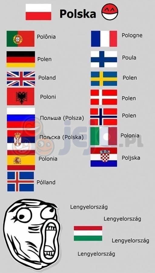 Polska w różnych wersjach