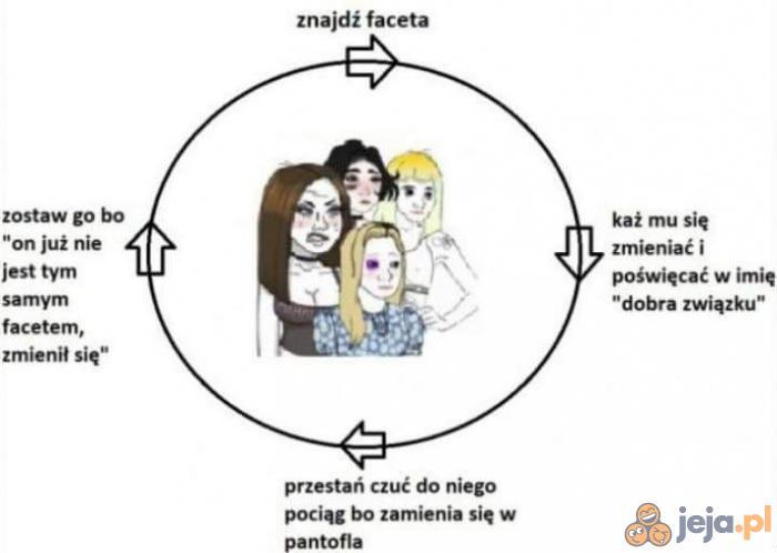 Logika części kobiet