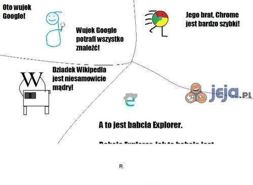 Internetowa rodzinka