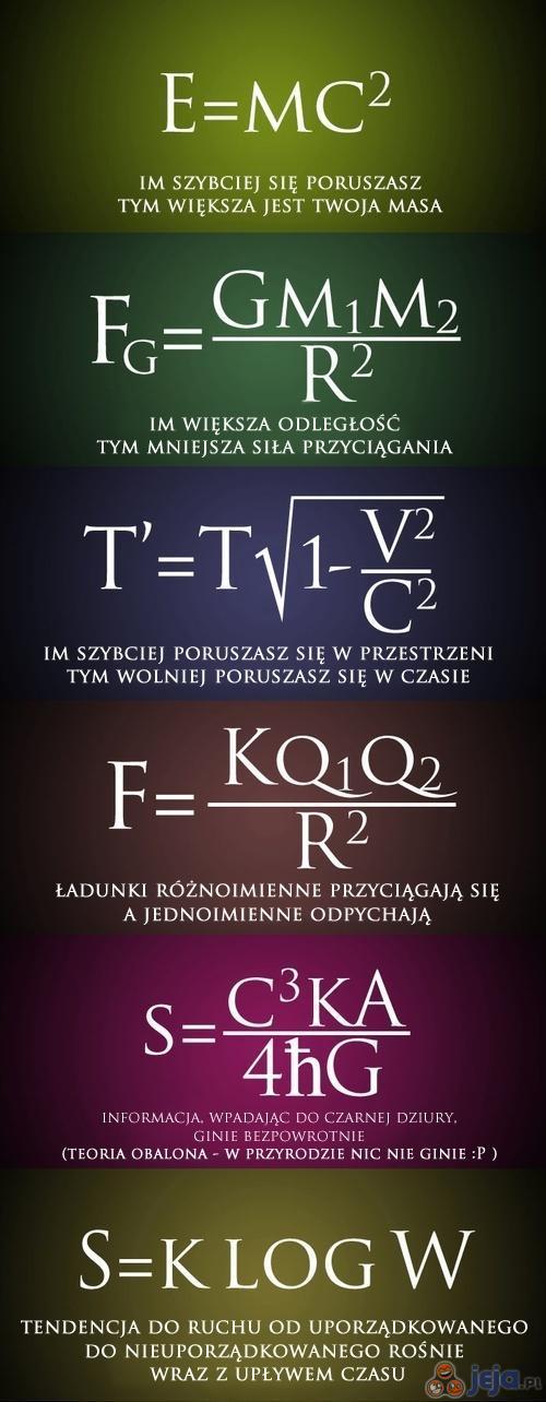 Niesamowity świat nauki